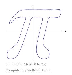 WolframAlpha--pi_curve--2013-03-14_1119